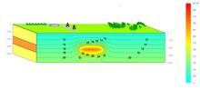 modeling ocean acoustic tomography essay